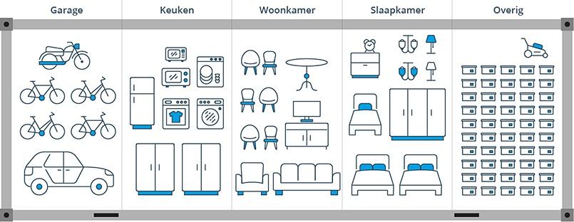 container verhuizen informatie en prijzen voor internationale verhuizing. Black Bedroom Furniture Sets. Home Design Ideas